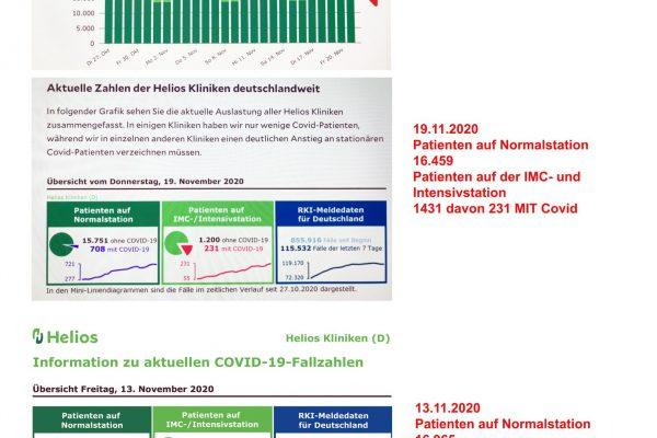 Helioskliniken im Verglaich 21.11.
