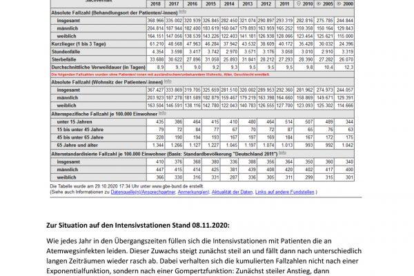 Übersicht Sterblichkeit 13.11.-2