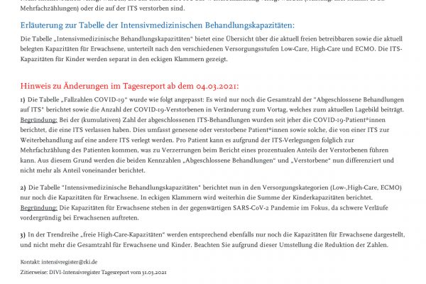 DIVI_Intensivregister_Report-3.pdf
