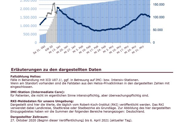 COVID_nach_Haus_fuer_Internet